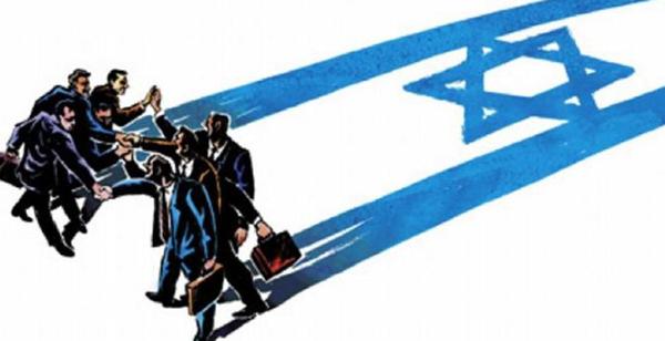 İsrail-Lobisi